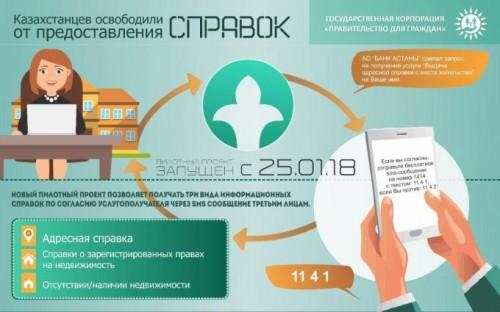 Казахстанцев освободили от предоставления справок в госорганы