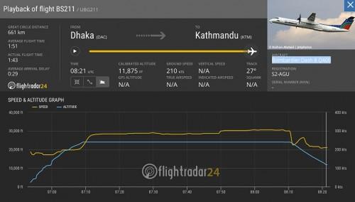 СРОЧНО! Самолет с пасажирами разбился в Непале