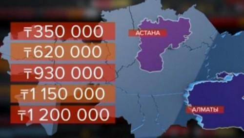 Казахстанские вузы определились с ценами на обучение