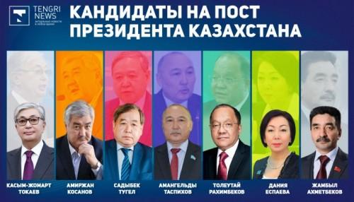 Сколько денег на счетах кандидатов в президенты Казахстана