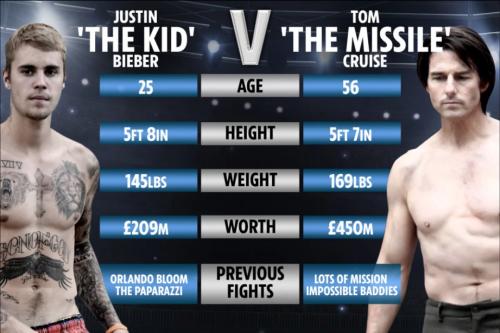 В UFC готовы организовать бой Бибера и Круза