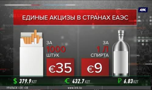 Единые акцизы ЕАЭС приведут к подорожанию алкоголя и табачных изделий