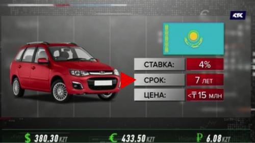 Взять кредит на авто в Казахстане можно по-новому