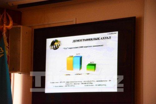 5 554 человека погибло в прошлом году в Актюбинской области