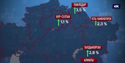 Казахстанская недвижимость растёт в цене