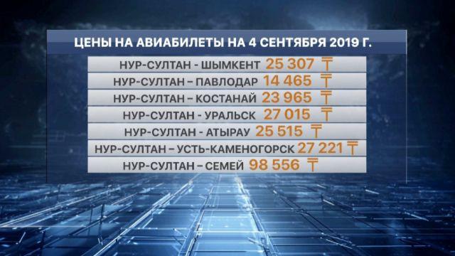 В какие города Казахстана дороже всего летать из столицы