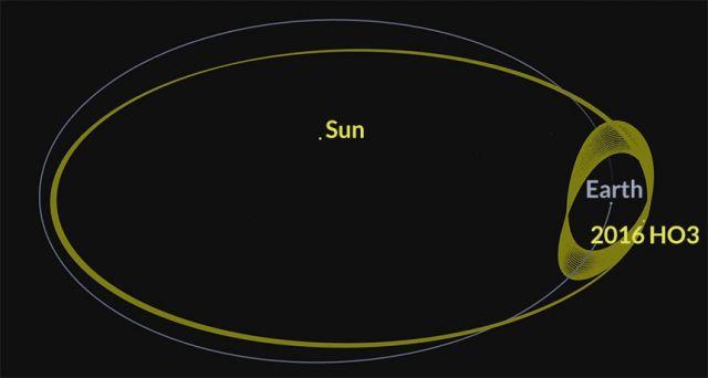 Инопланетяне могут следить за Землей с астероидов, заявил ученый