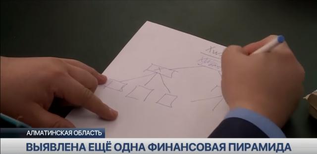 Еще одна. 40 жителей Алматинской области стали жертвами финансовой пирамиды