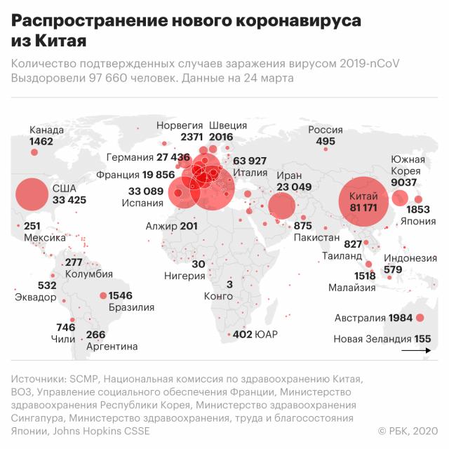 Число зараженных коронавирусом в мире превысило 400 тыс. человек