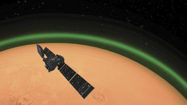 От чего позеленела Красная планета и почему ученые в восторге