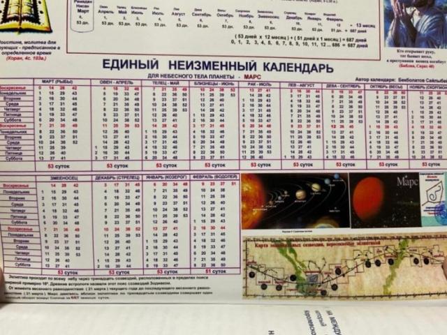 Вместо 12 месяцев - 13. Автор 13-месячного календаря ответил на критику