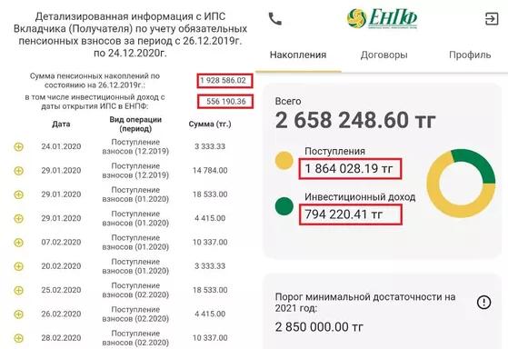 """""""Исчезла часть пенсионных"""": какие ошибки при сравнении выписок с ИПС допускают казахстанцы"""
