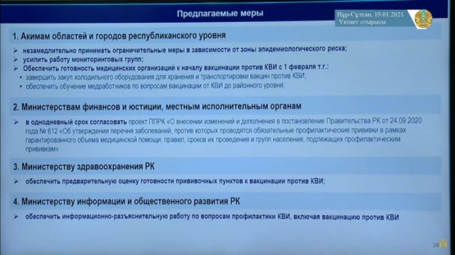 Новые меры предложили ввести из-за ухудшения ситуации с коронавирусом в Казахстане