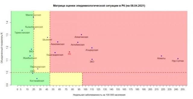 Коронавирус в Казахстане: ситуация ухудшается