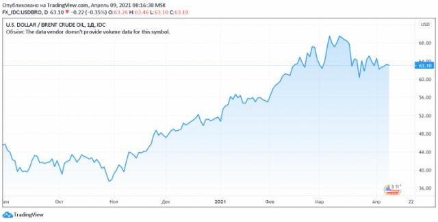 Почему в Казахстане дорожает доллар, рассказал экономист